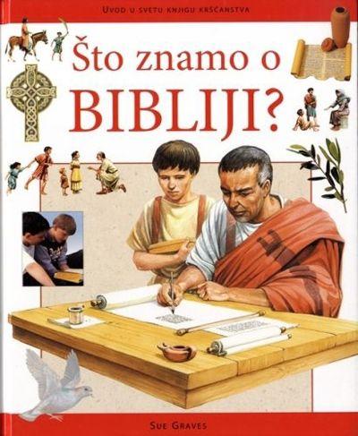 Što znamo o Bibliji?
